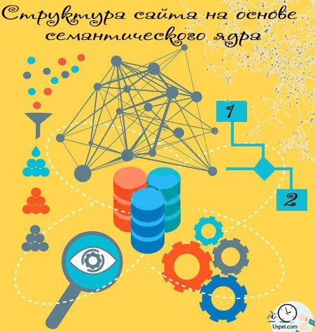 Структура сайта на основе семантического ядра