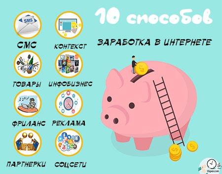 ТОП 10 заработка в интернете