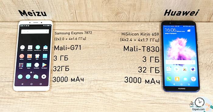 Meizu M6s vs Huawei P Smart: Аппаратная часть