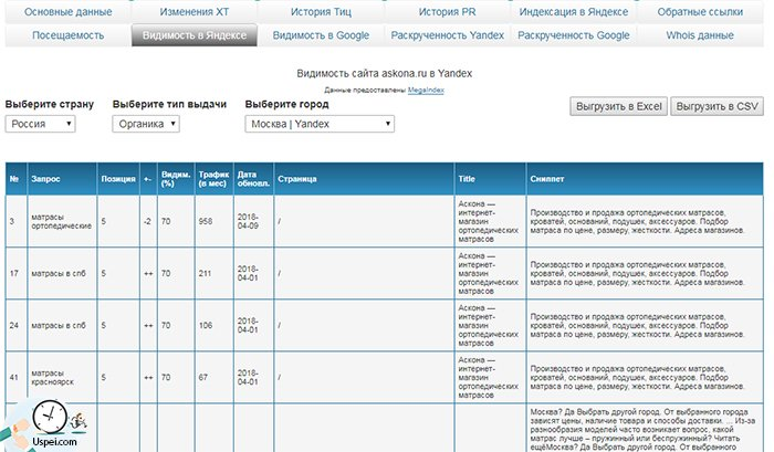 Анализ конкурента в сервисе xtools.ru
