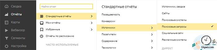 Сбор среднечастотных запросов из Яндекс Метрики