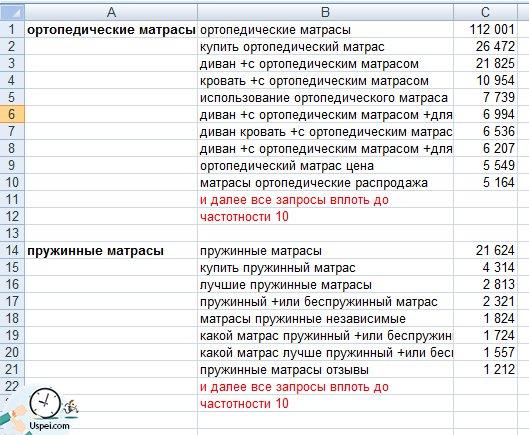 Систематизация семантики