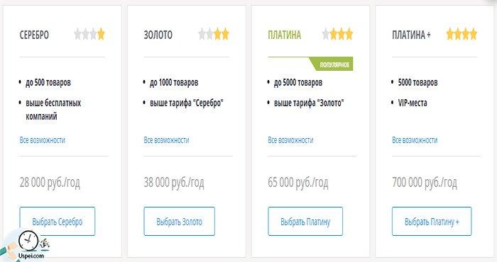 Тарифы Pulscen.ru