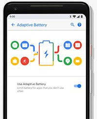 Новый Android