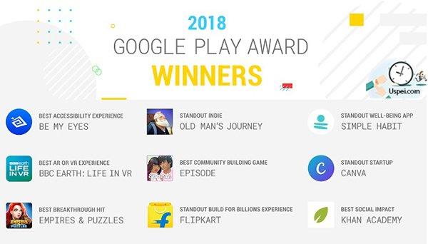 Победители премии Google Play 2018 года
