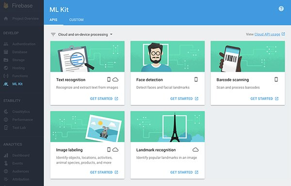 API-интерфейсы