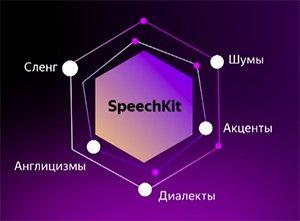 Сначала Алиса распознает голос и превращает его в текст — технология называется SpeechKit
