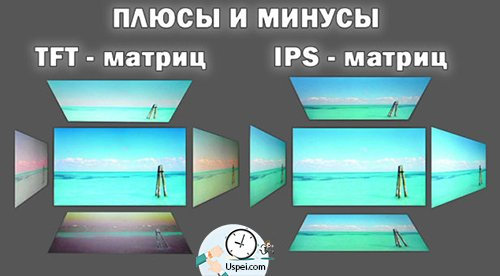 TFT и IPS - сравнение технологий