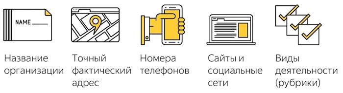 Для начала необходимо ввести всего лишь пять параметров