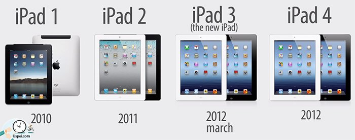 Первые 4 Айпада 2010-2012 мы не берем, с ними в принципе все понятно.