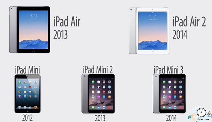 Далее Apple выпускает 2 iPad'a Air и 3 iPad'a Mini.