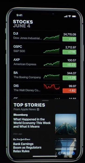 приложение «Новости» интегрировали в «Акции»