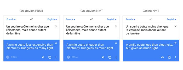 Сравнение между текущим машинным переводом на основе фраз (старый PBMT), новым автономным механизмом нейронного перевода (on-device) и онлайн-переводом нейронных сетей - разница очевидна