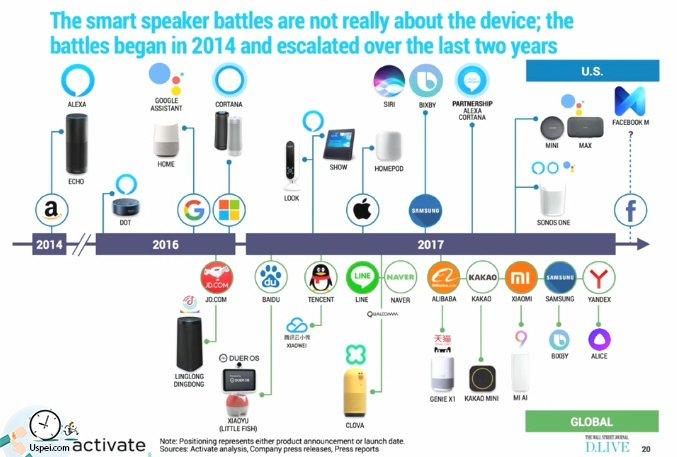 В 2012 году большинство компаний осознало то, что голосовой ассистент и виртуальные помощники меняют этот мир.