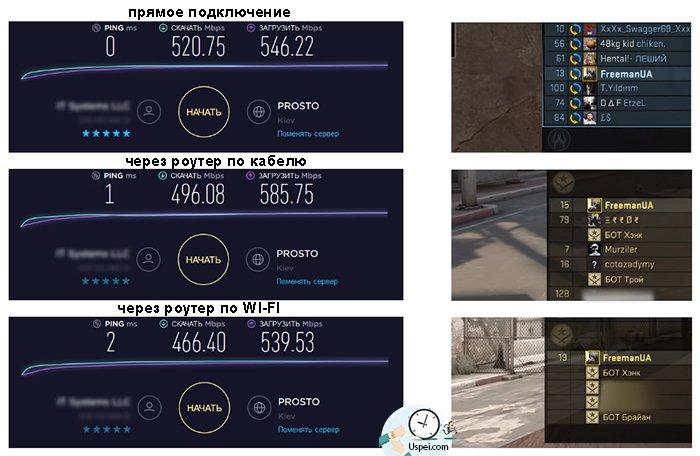 Тесты Speedtest и CS:GO