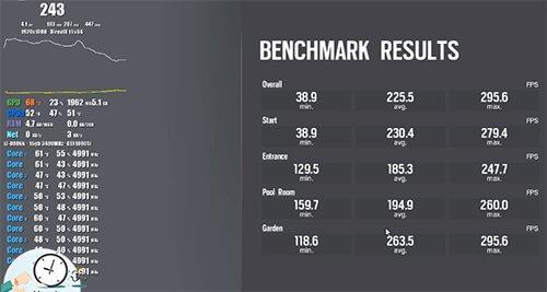 Intel i7-8086K - тест на играх