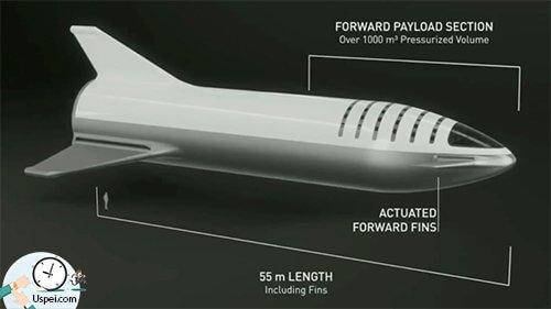 Третья версияракеты-носителя - Big Fucking Rocket