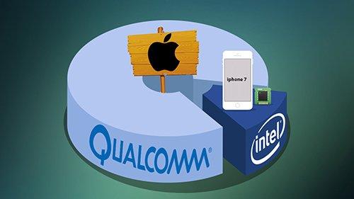 Qualcomm обвиняет Apple в краже технологий