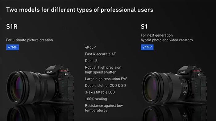 Panasonic показала две полнокадровыекамеры S1 и S1R