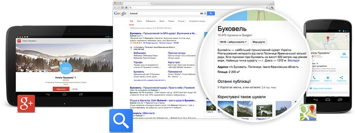 Google-Мой бизнес
