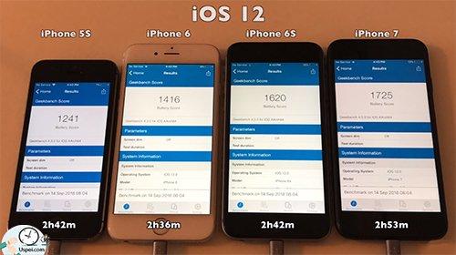 Четыре самых распространенных устройствах через тест Geeckbench на финальной версии iOS 11.4.1 проработали дольше, чем на обозреваемом релизе.