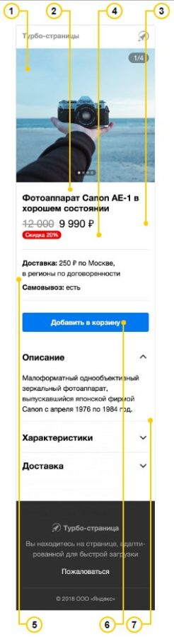 Пример турбо-страницы интернет-магазина