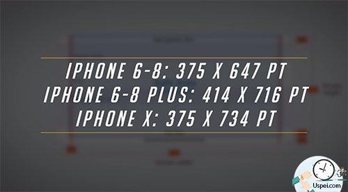 Размеры дисплеев iPhone - размеры окон