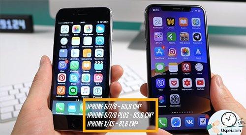 Размеры дисплеев iPhone - кулибины посчитали площади дисплеев