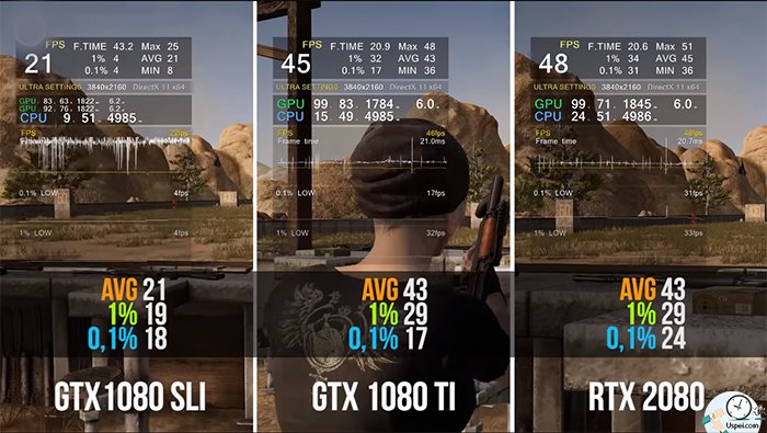 PlayerUnkNowns BattleGround