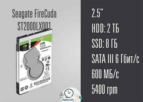 Гибридный диск от Seagate FireCuba