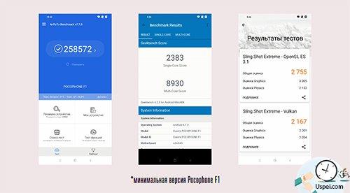 Xiaomi Pocophone F1 - результаты тестов