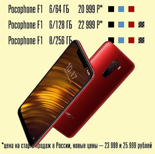Xiaomi Pocophone F1 - ценники