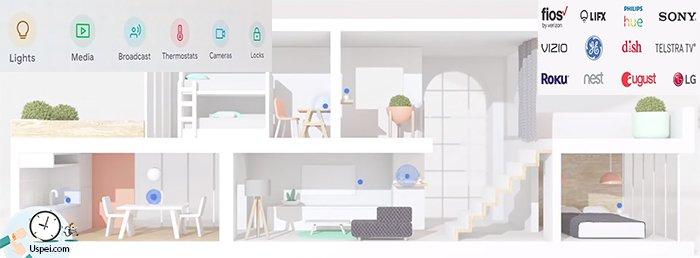 Умный дом Google Home Hub