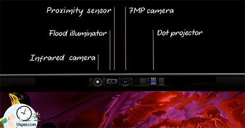 Ipad Pro 2018 - камеры и сенсоры