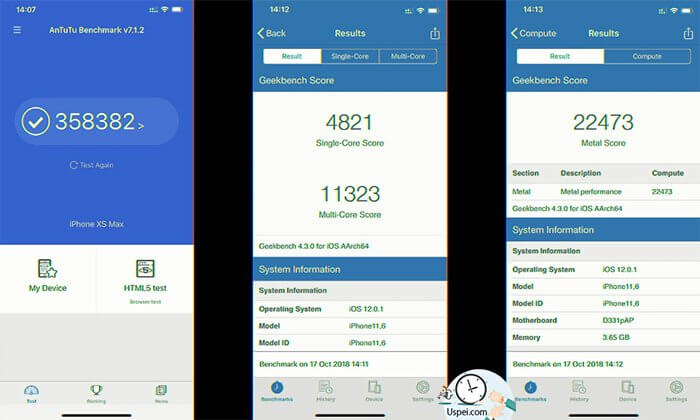 Месяц с iPhone Xs и Xs Max - результаты тестов