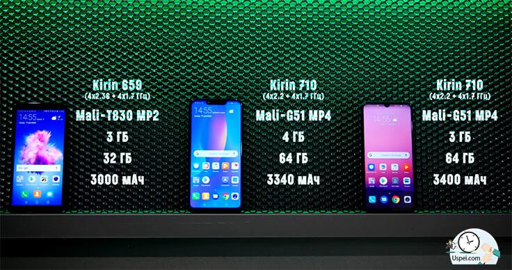 Huawei P Smart - Железо