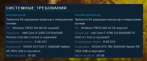 Сборка ПК для FALLOUT 76: требования у Fallout 4 VR