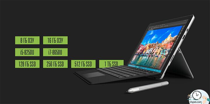 Обзор Surface Pro 6: железо