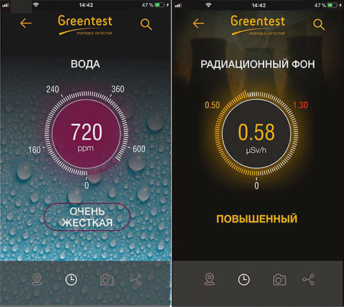 Нитрат-тестер Greentest mini
