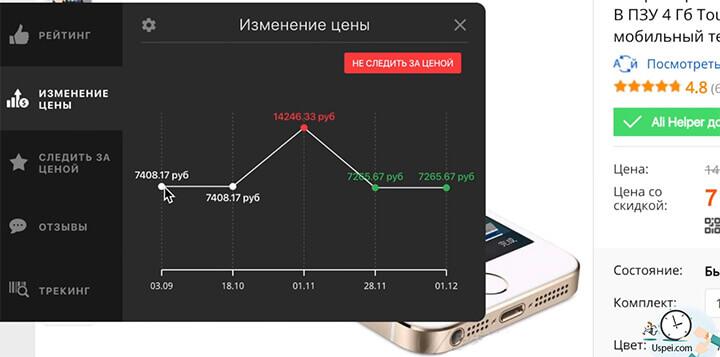 Приложение AliHelper динамика цен