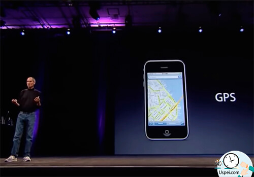Навигация GPS
