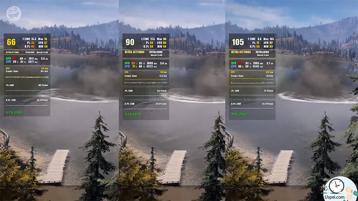 GeForce RTX 2060 и Far Cry 5