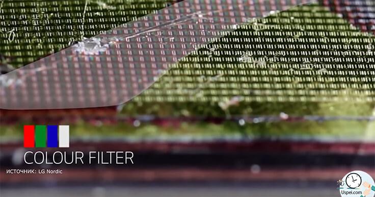 QLED-экран - Полученный свет направляется на самый верхний слой, который проходит через фильтры базовых цветов, в данном случае красного, зеленого, синего и белого. Таким образом на выходе снова получаются пиксели.