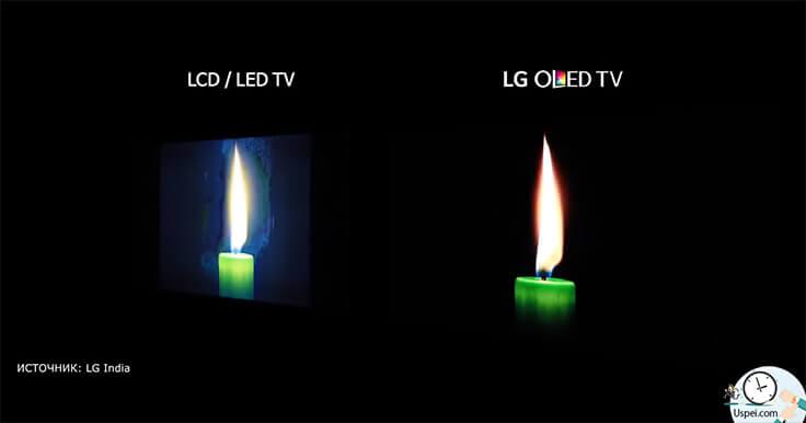 QLED-экран - телевизоры с OLED-дисплеями стали тоньше, у них есть еще масса преимуществ. Они показывают настоящий черный цвет