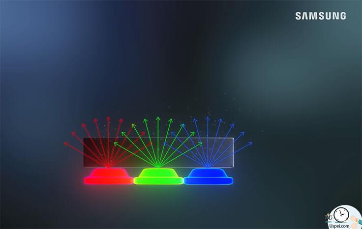 QLED-экран - LCD матрица с жидкими кристаллами