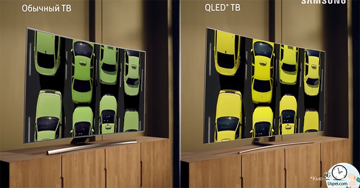 QLED-экран - Многие думают, что QLED, это тоже самое, что и OLED, только светящиеся точки не из органики, а из нанокристаллов
