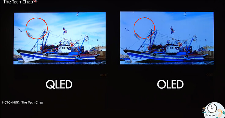 QLED-экран - За счет того, что цвета отсеиваются не фильтрами, а в чистом виде создаются нанокристаллами - получается более точная цветопередача