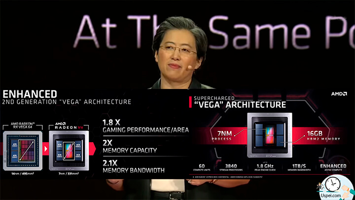 Radeon 7 против GeForce RTX 2080