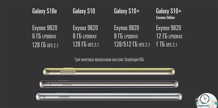 Обзор Samsung Galaxy S10, S10+ и S10e. Железо