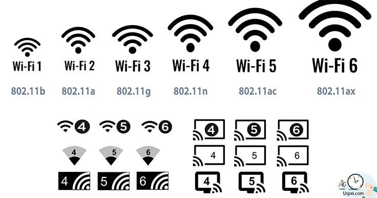 Теперь все сводится к вот такому перечню и понятным иконкам: чем больше цифра, тем круче.